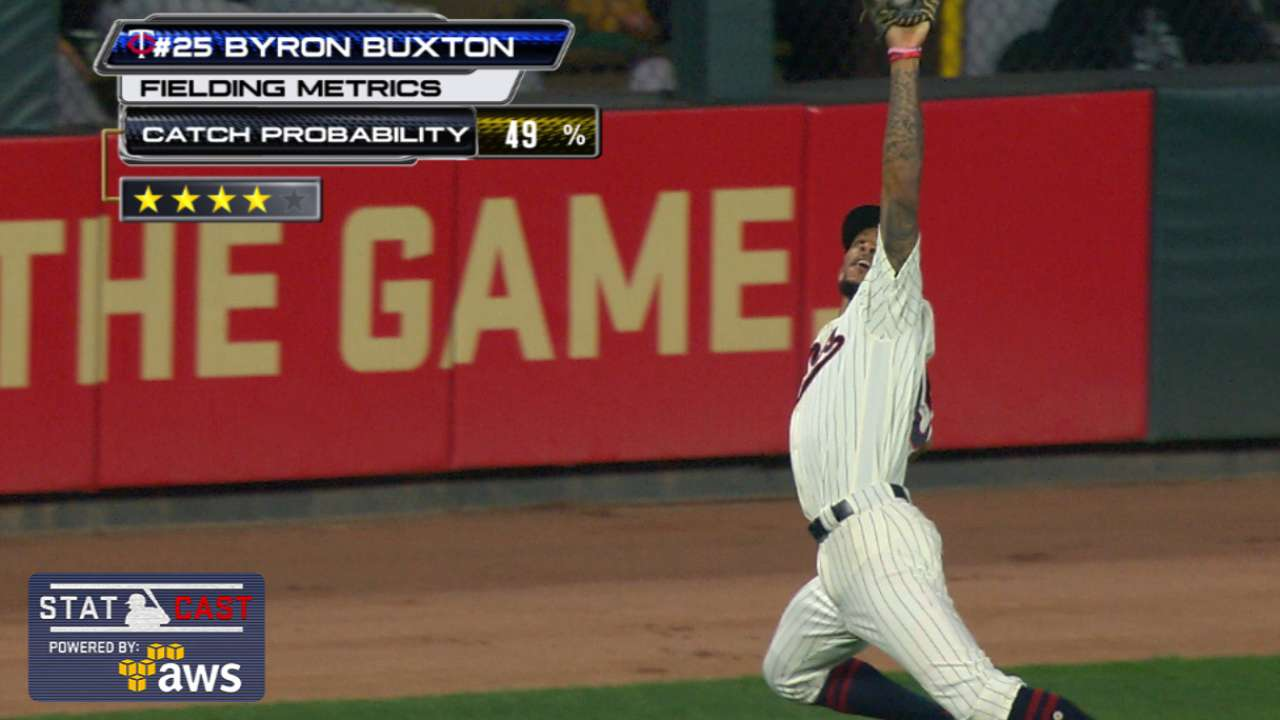 Buxton tops in new Statcast metric Outs Above Average