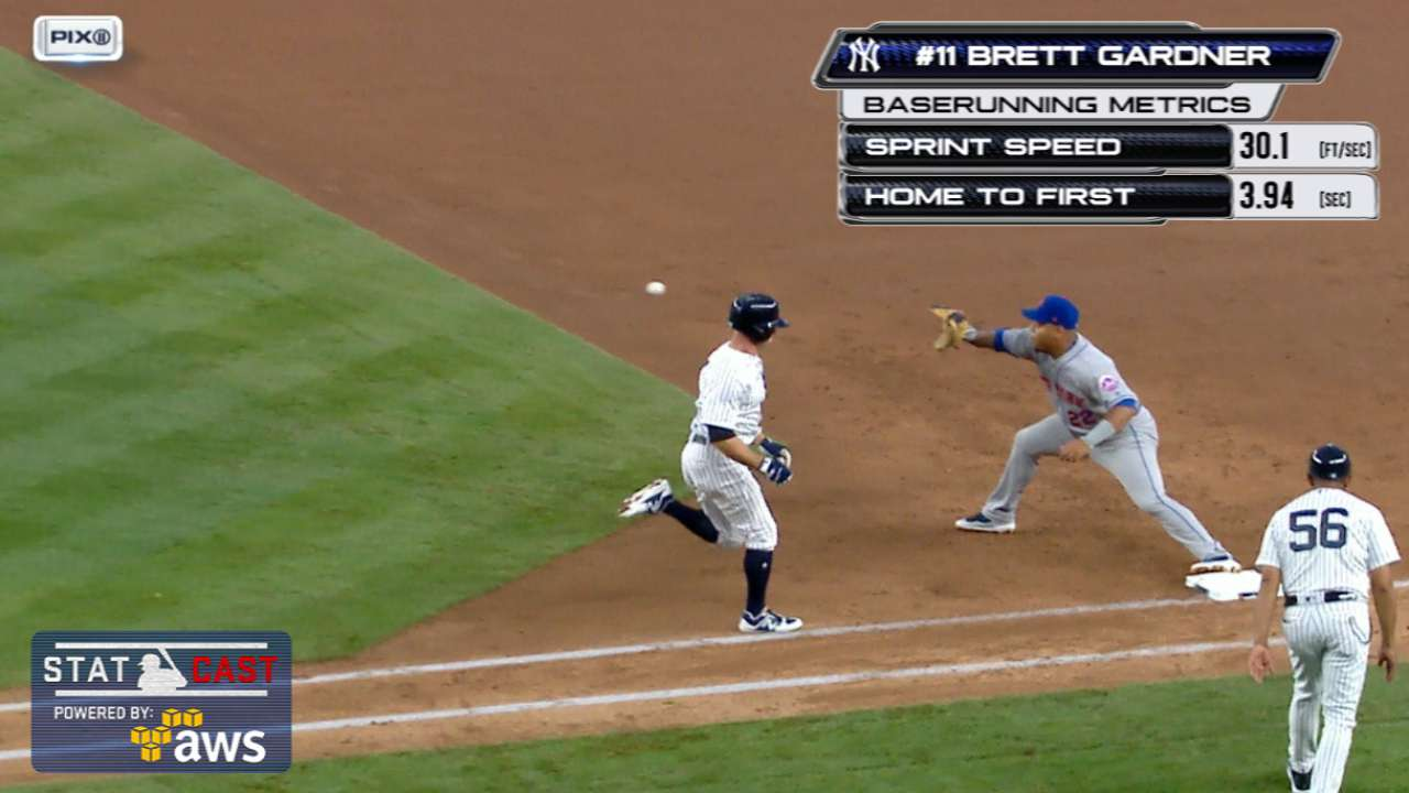 Statcast: Gardner out on bunt