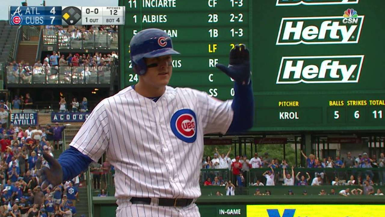Cubs firmly believe Rizzo is NL MVP-worthy