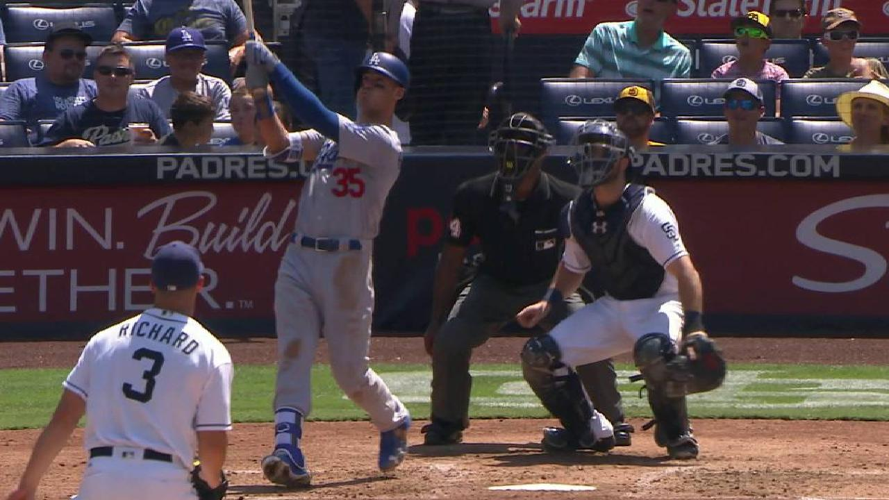 Bellinger's 35th ties Dodgers' rookie HR record