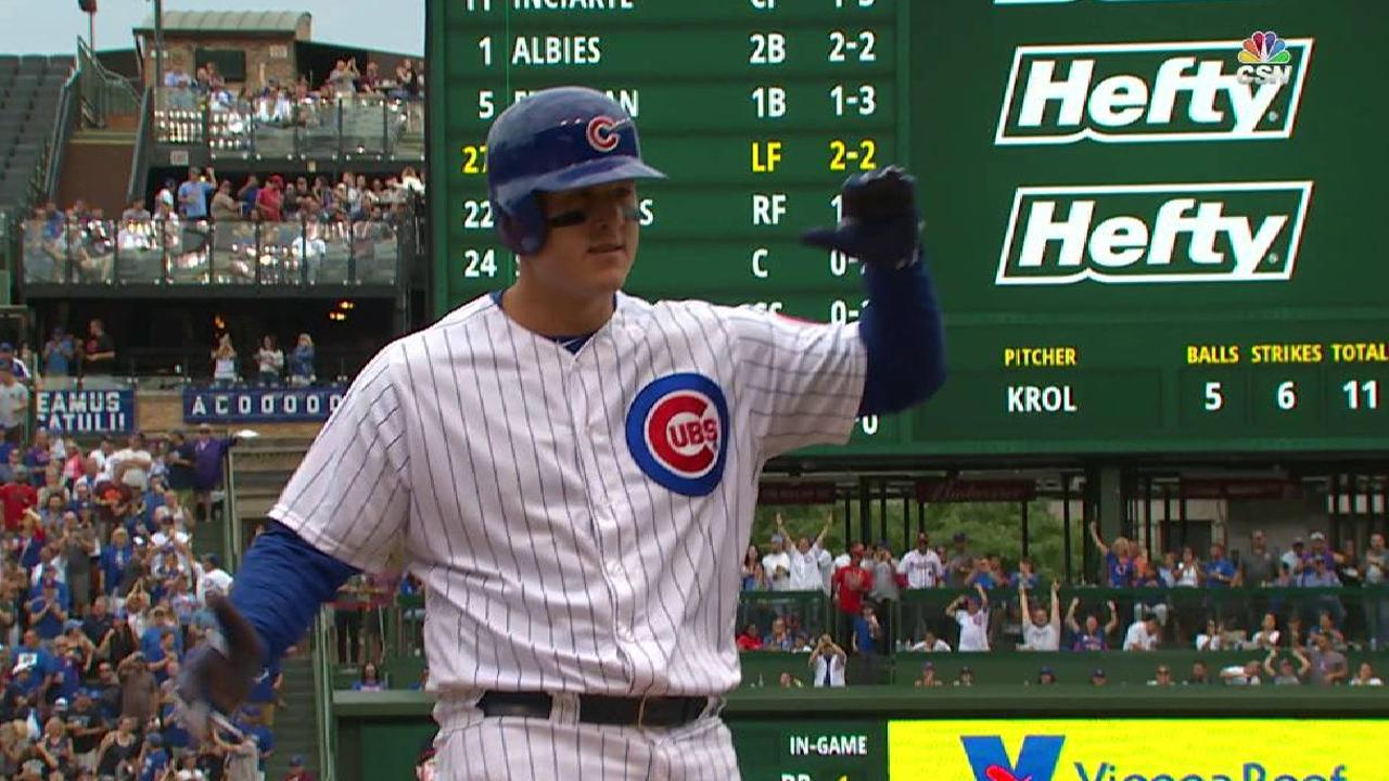 Rizzo on the Cubs' win