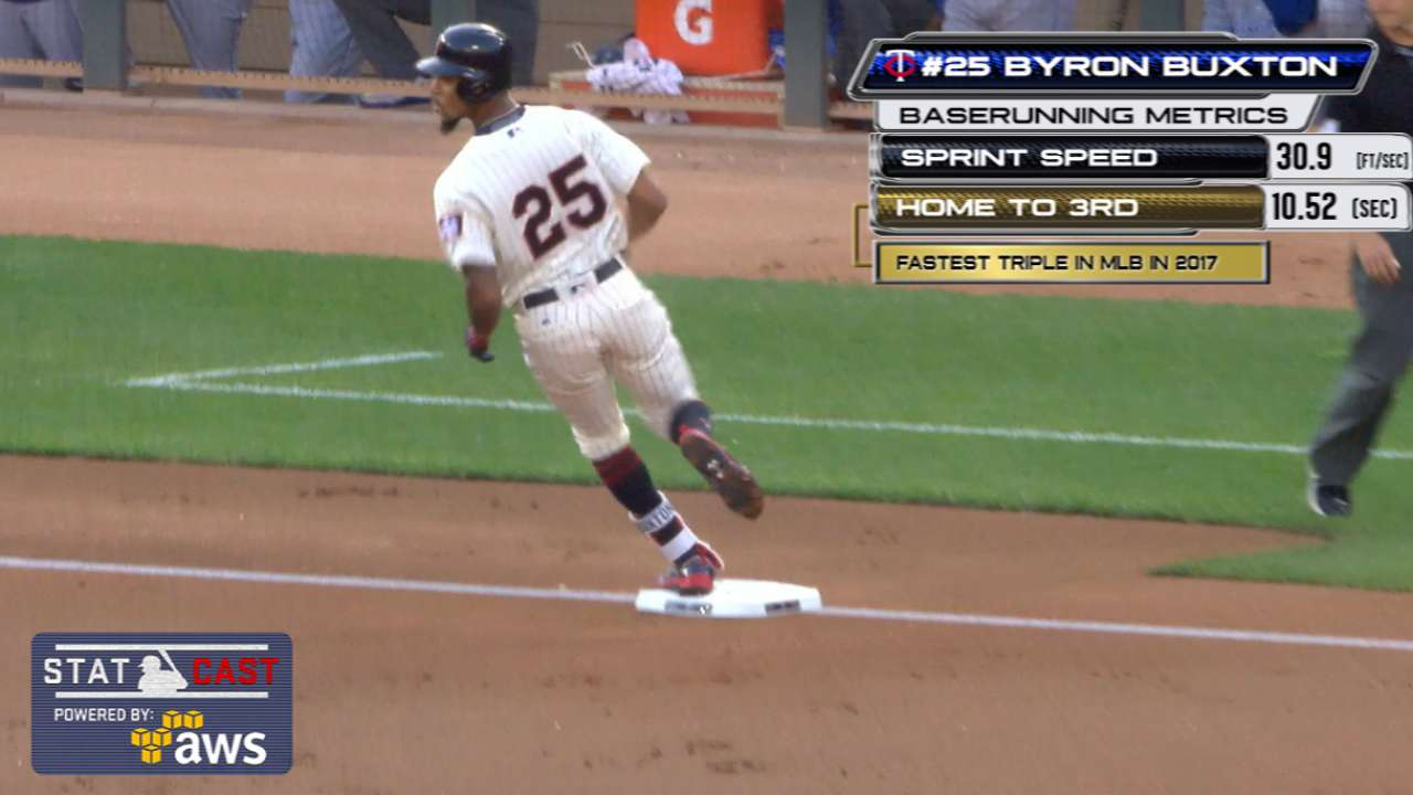 Buxton returns, records fastest triple in 2017