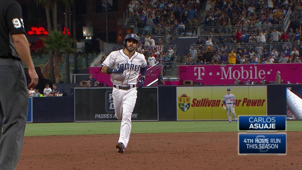 Padres le pegan a Darvish y barren la doble cartelera a Dodgers