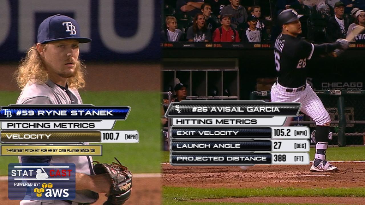Statcast: Garcia's home run