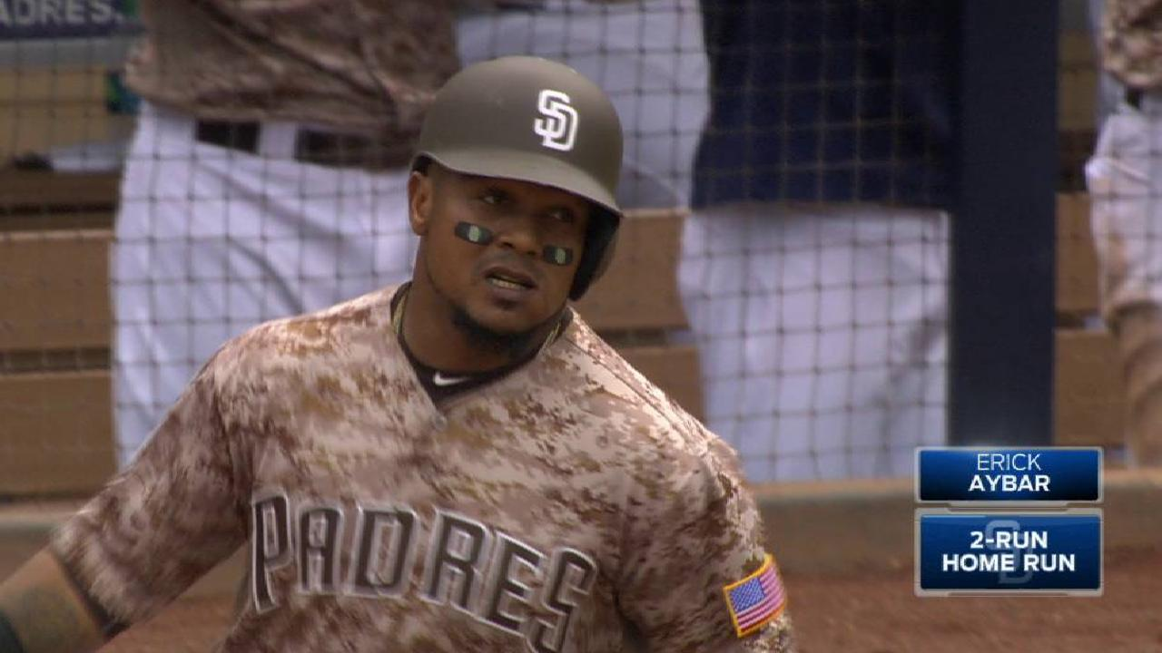 Padres chop Wood for series win over LA