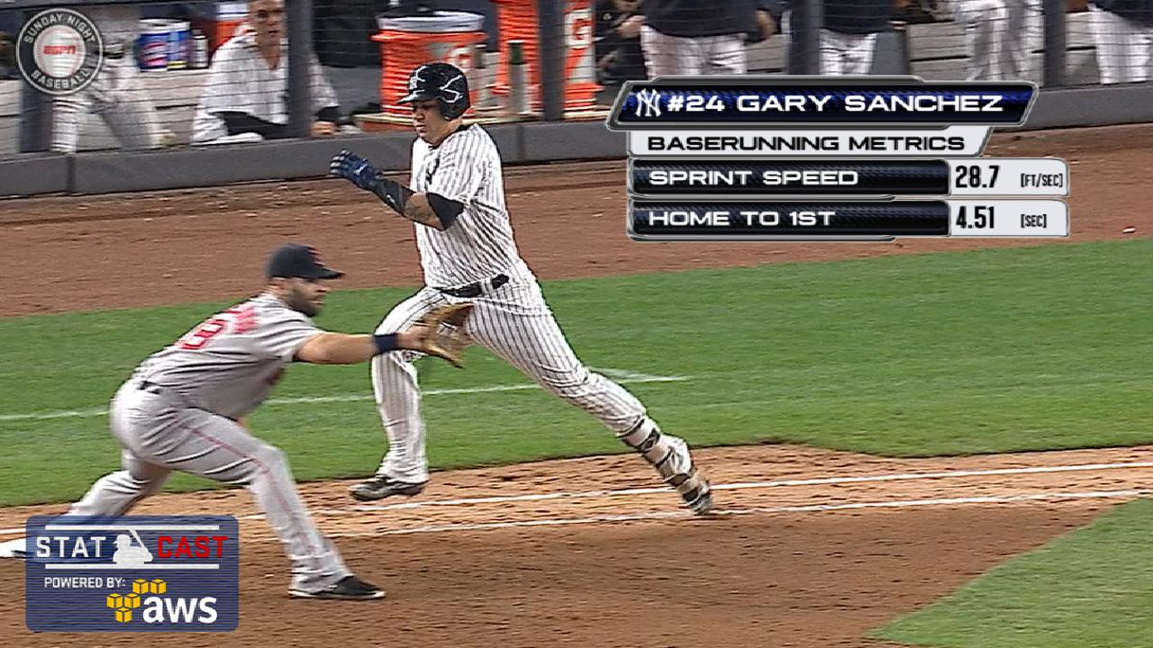 Statcast: Sanchez's sprint speed