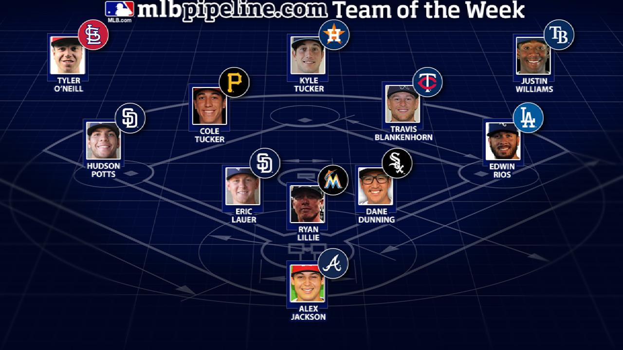 Tucker, O'Neill lead Prospect Team of the Week