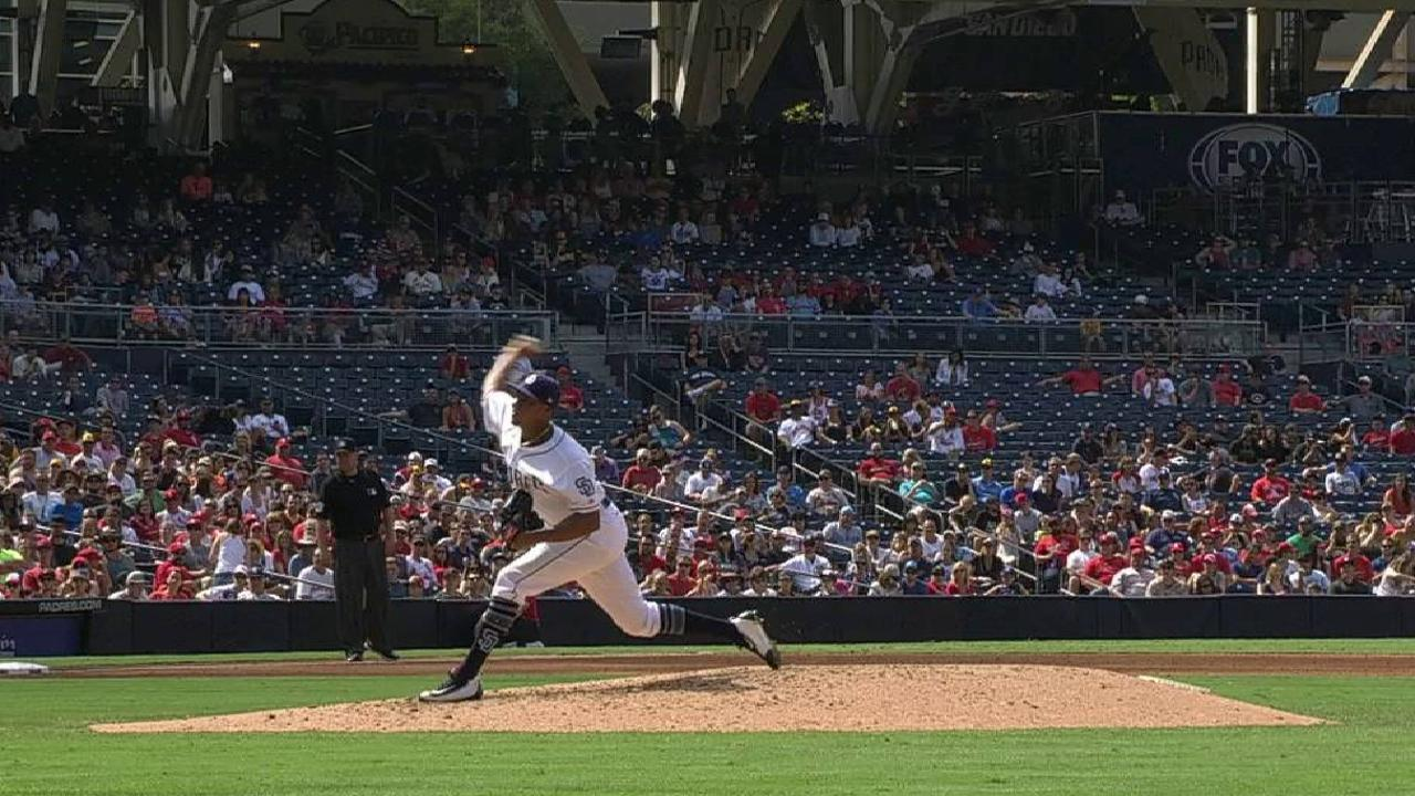 Perdomo sharp, but offense quiet in loss