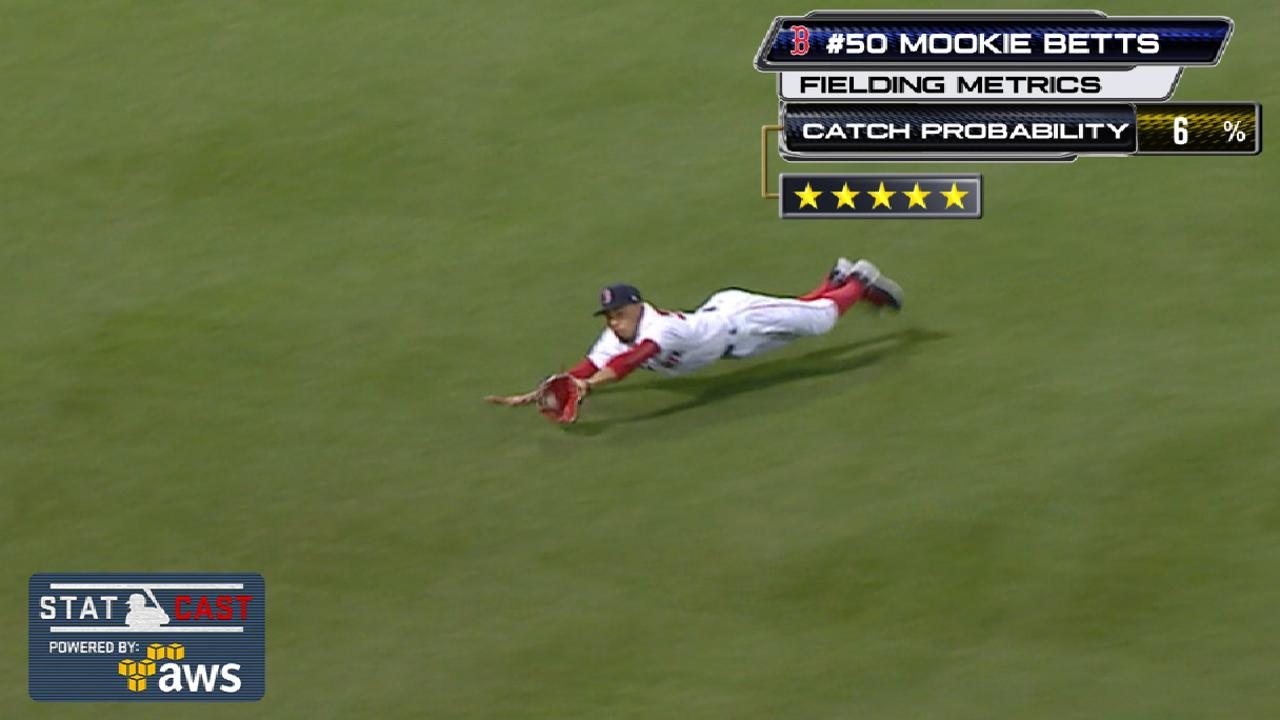 Statcast of the Day: Another 5-star for Mookie