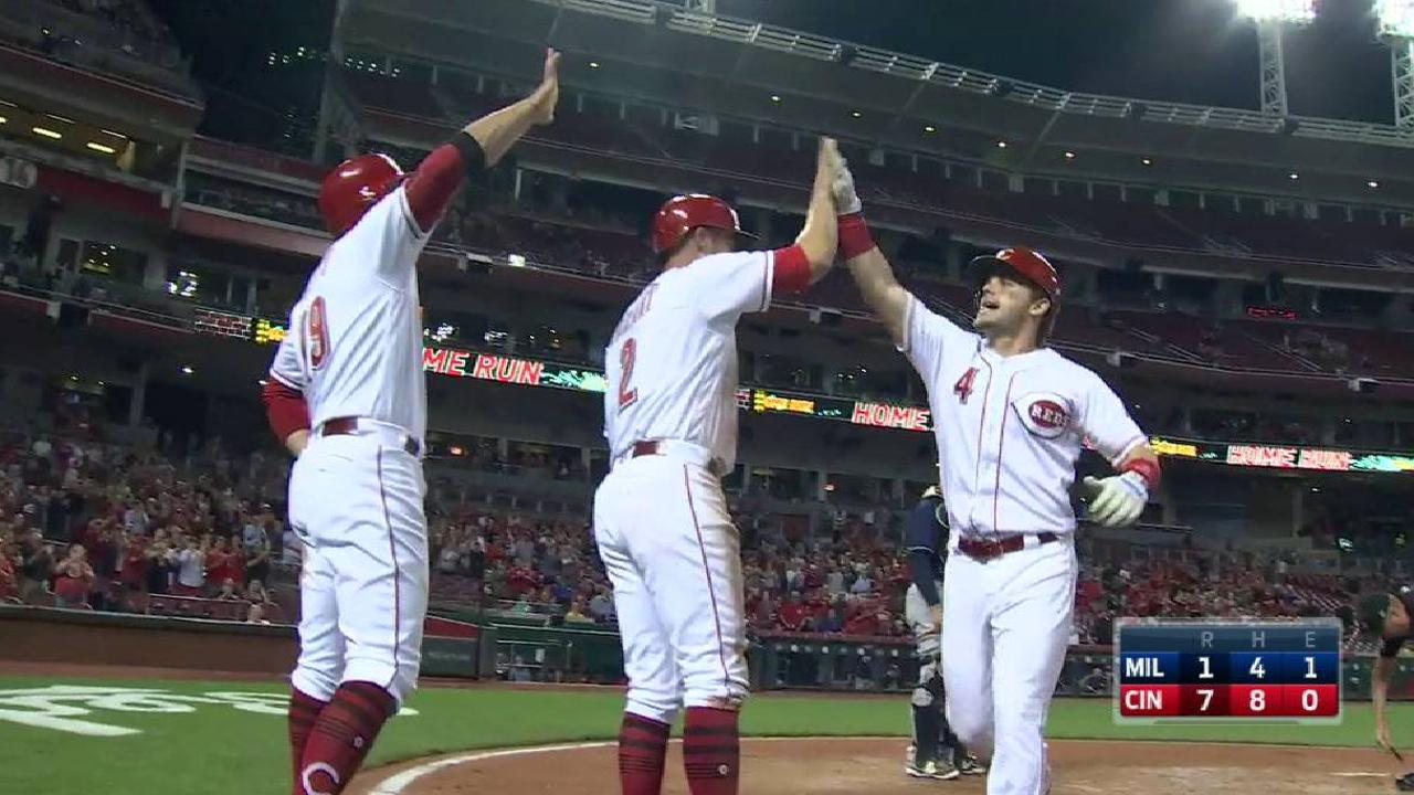 Reds run away from Brewers with 5-run 7th