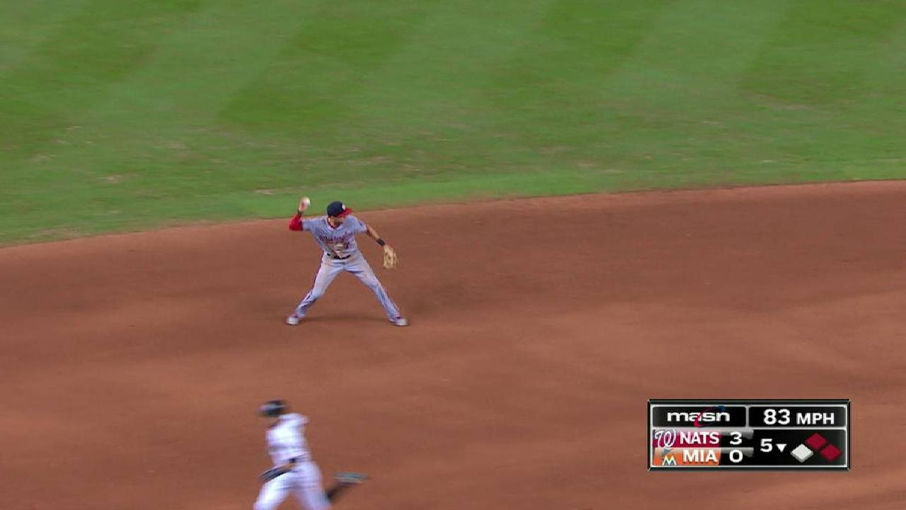 Gonzalez induces a double play