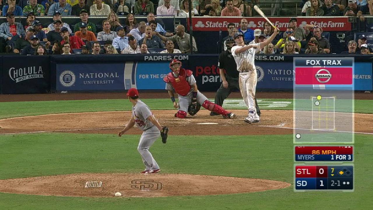 Myers' two-run homer