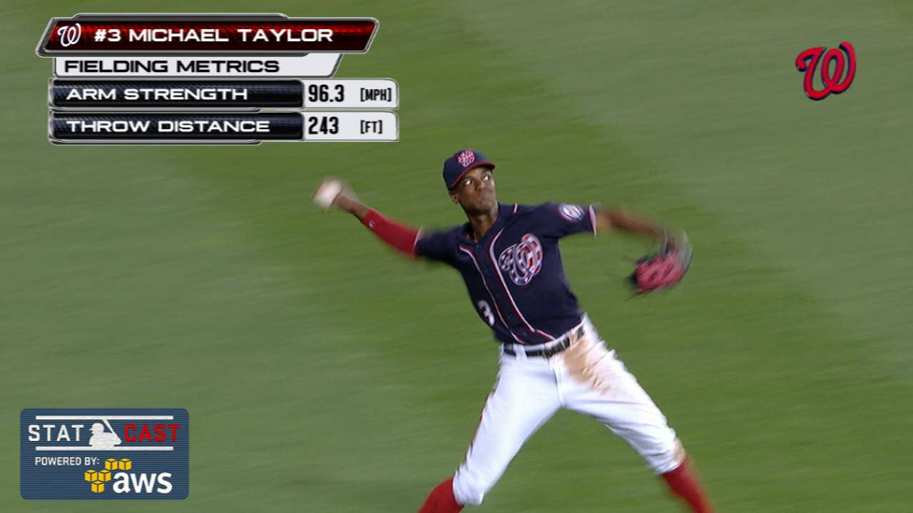 Statcast: Taylor's 96-mph throw