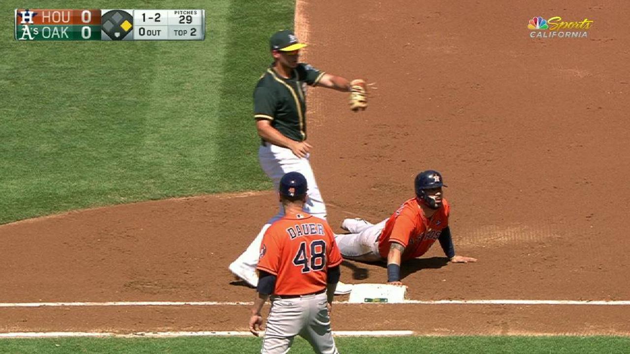 Graveman picks off Gonzalez