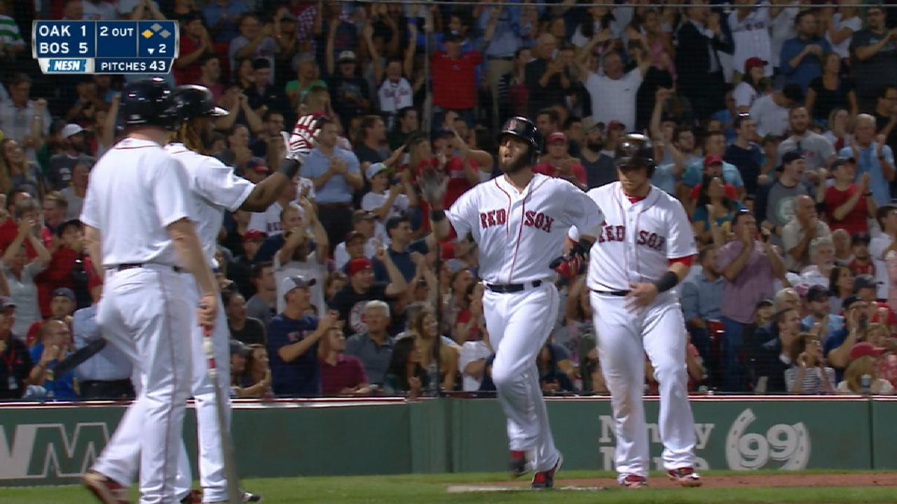 Sox's five-run 2nd inning