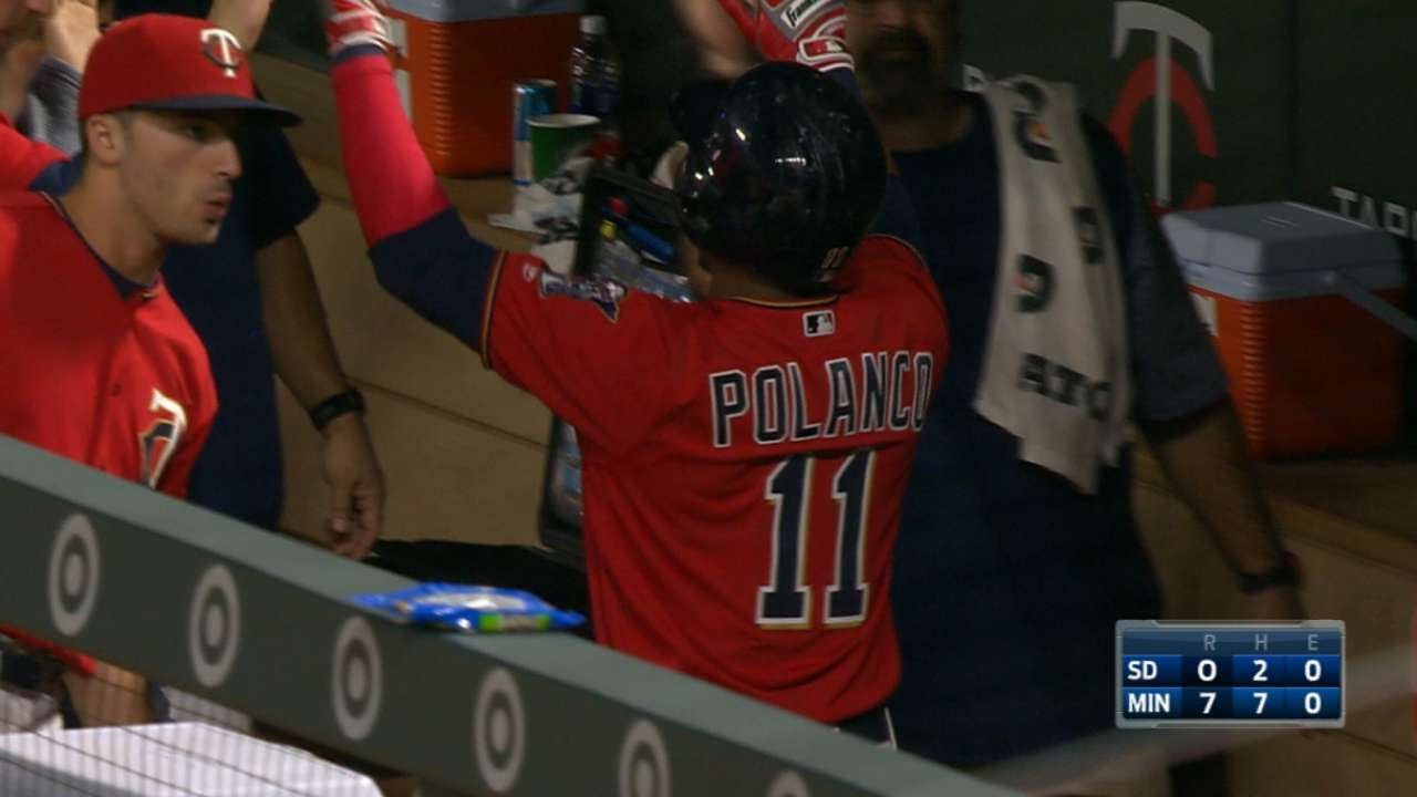 Twins' six-run 2nd inning