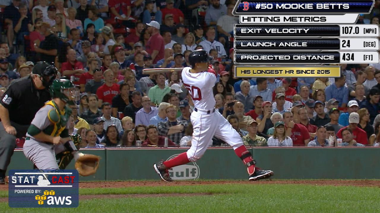 Statcast: Betts' 434-foot homer