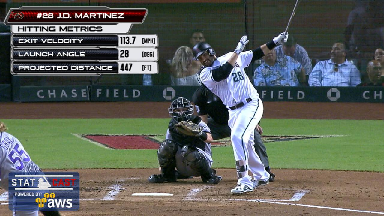 Statcast: Martinez's 447-ft. HR