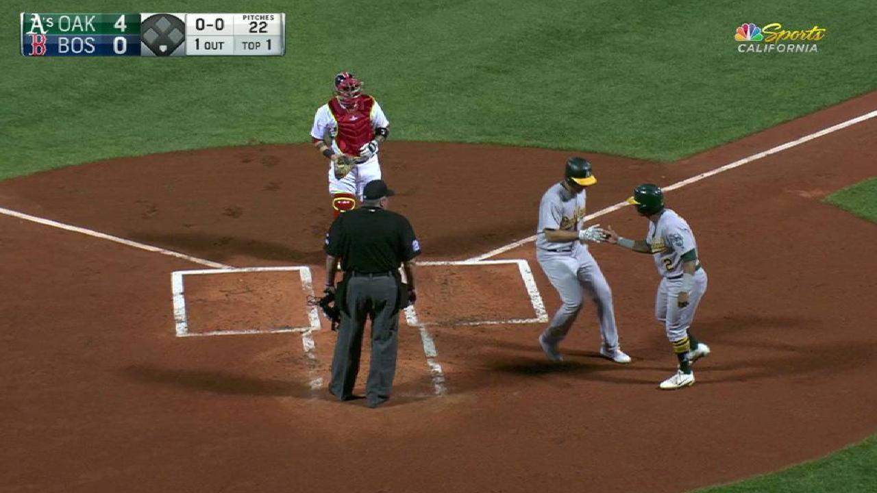 Olson's two-run home run