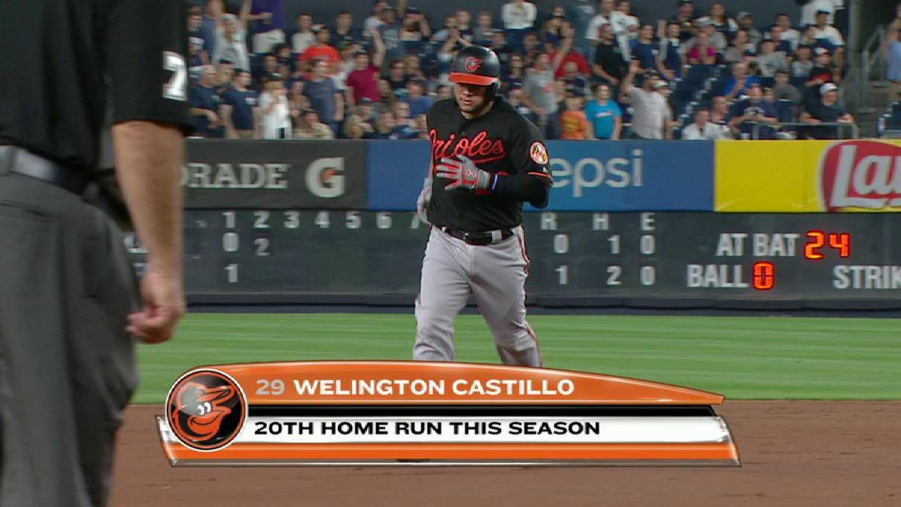 After strong '17 with O's, Castillo hits market