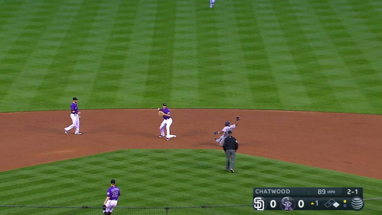 Chatwood starts a 1-4-3 DP