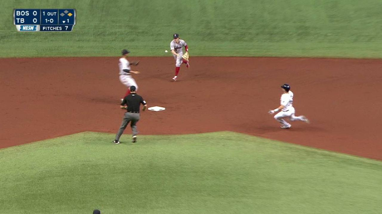 Red Sox convert a double play