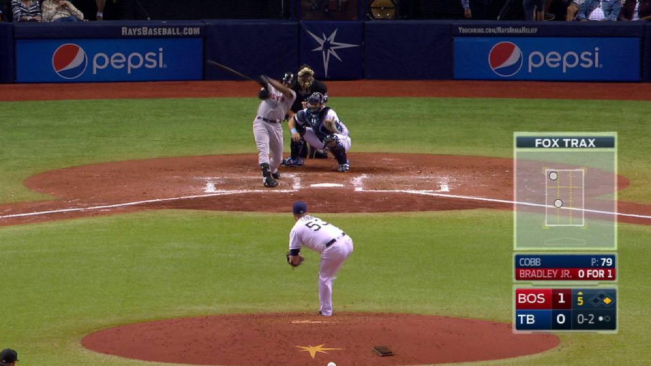 MLB Buzz: Cobb, Lynn drawing attention