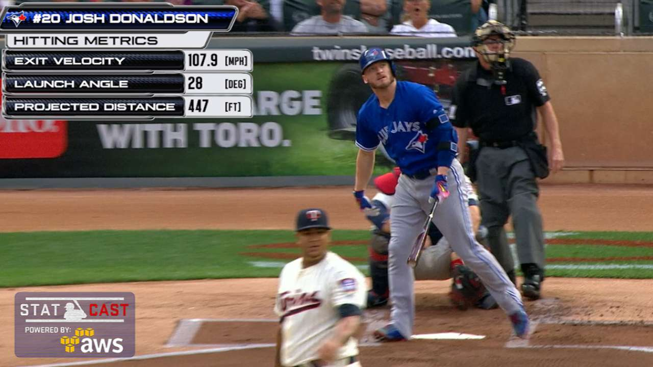 Donaldson homers twice in four-hit game
