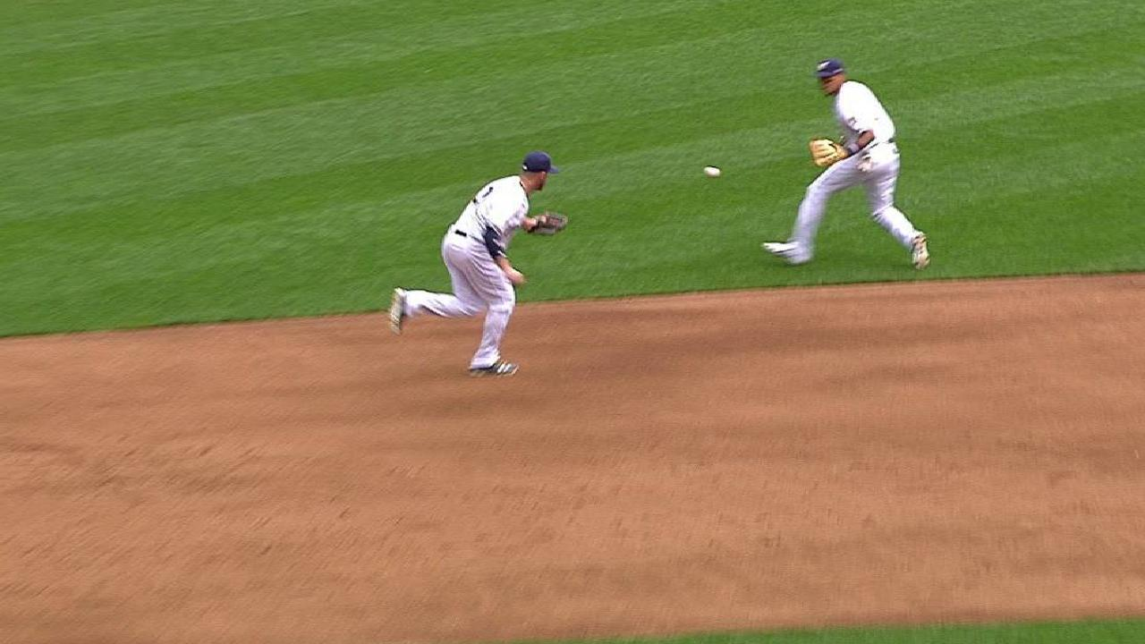 Shaw and Arcia get 5-6-3 putout