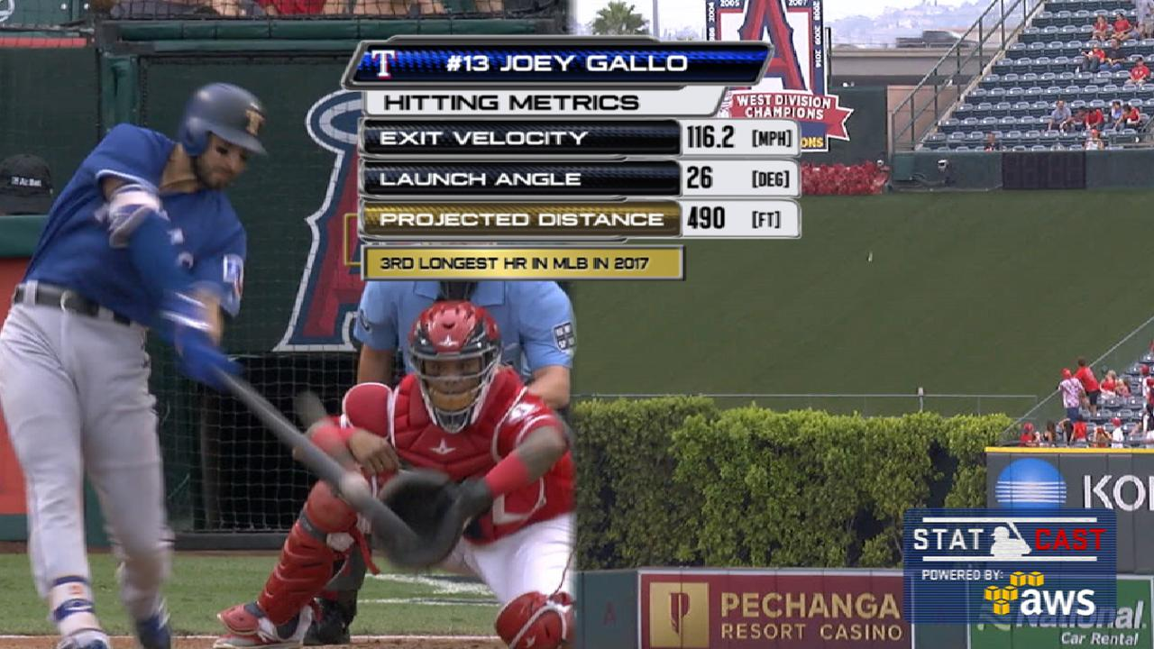 Rangers encouraged by Gallo's improvement