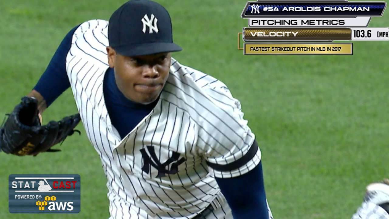 Overpowering Twins, Aroldis bails out Betances