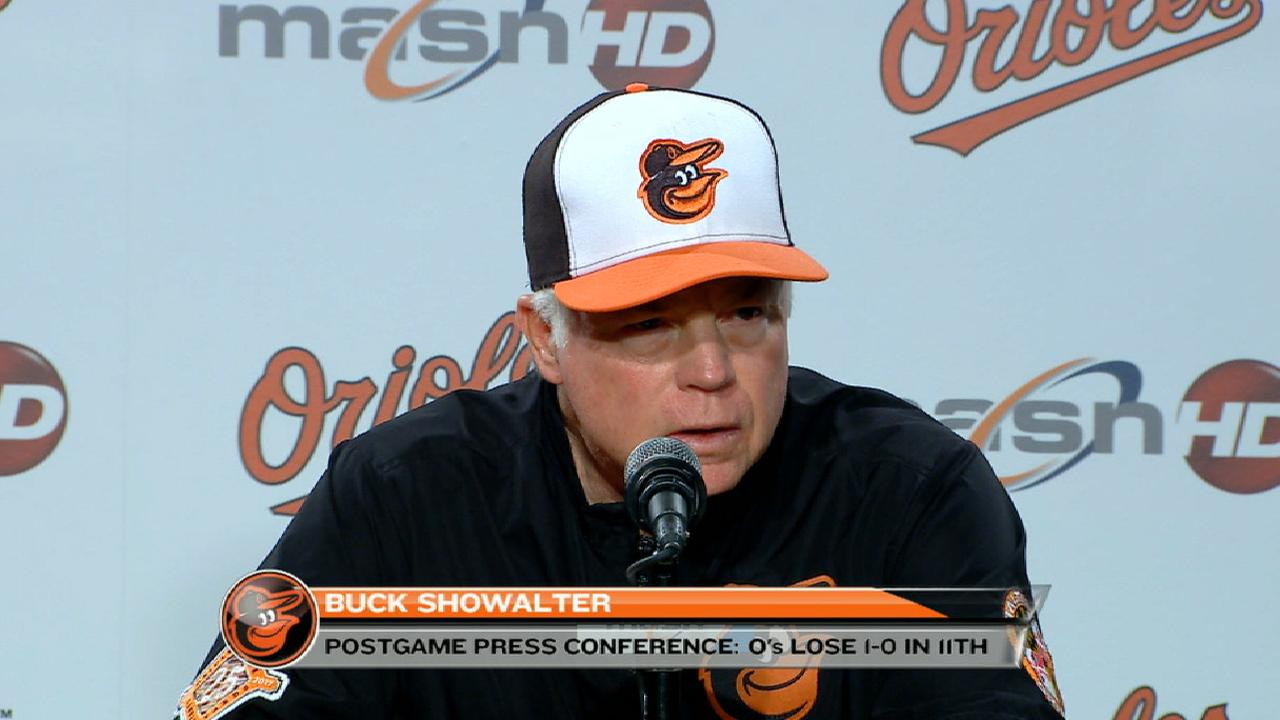 Showalter on Gausman's outing