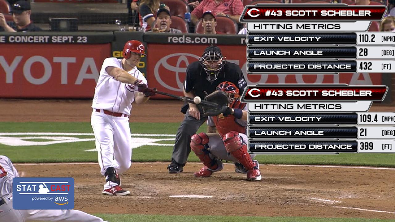 Statcast: Schebler's pair of HRs