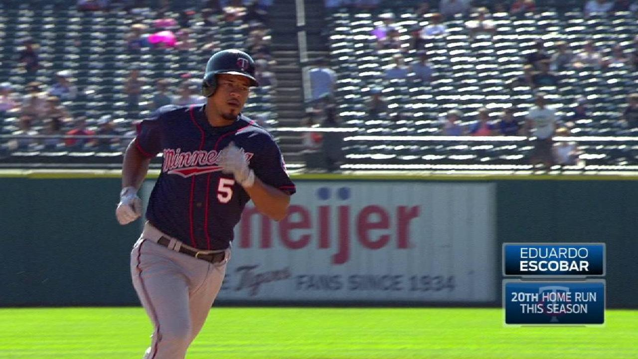 Twins sweep Tigers, inch closer to WC berth