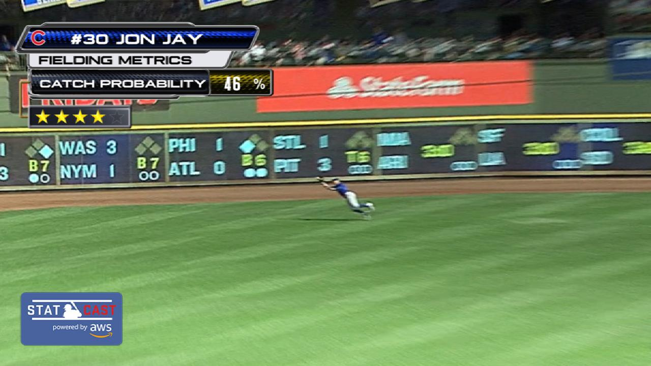 Statcast: Jay's four-star catch