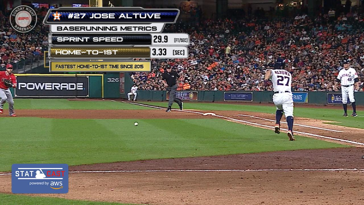 Statcast: Altuve's bunt single