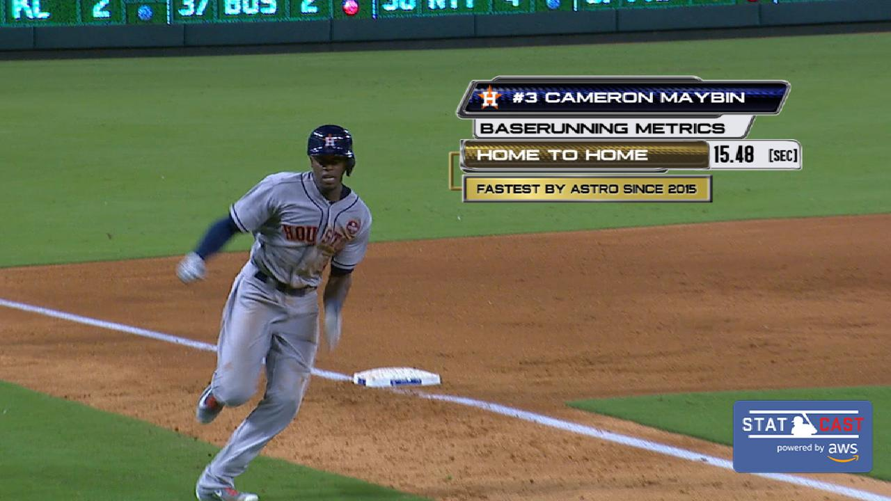 Statcast: Maybin's amazing speed