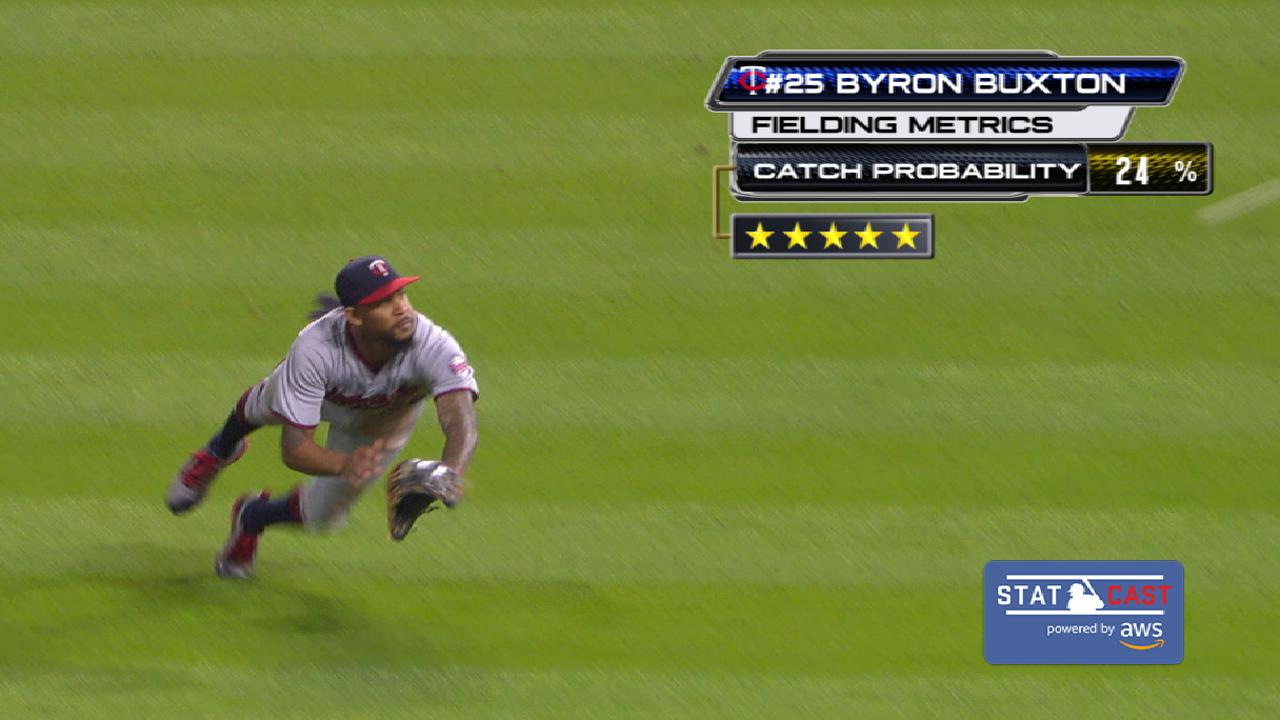 Buxton's speed impacts on both sides of ball