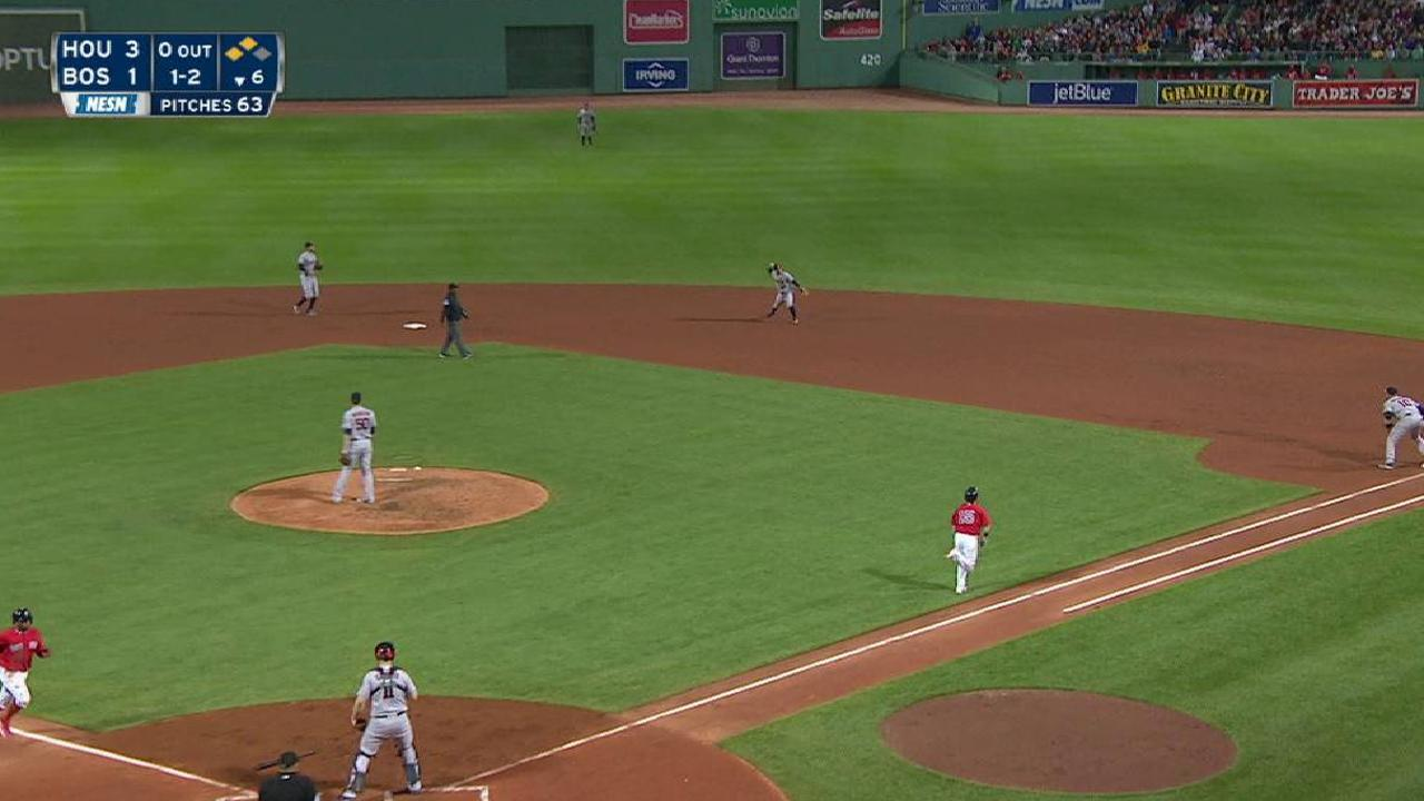 Sox still upbeat, in AL East driver's seat