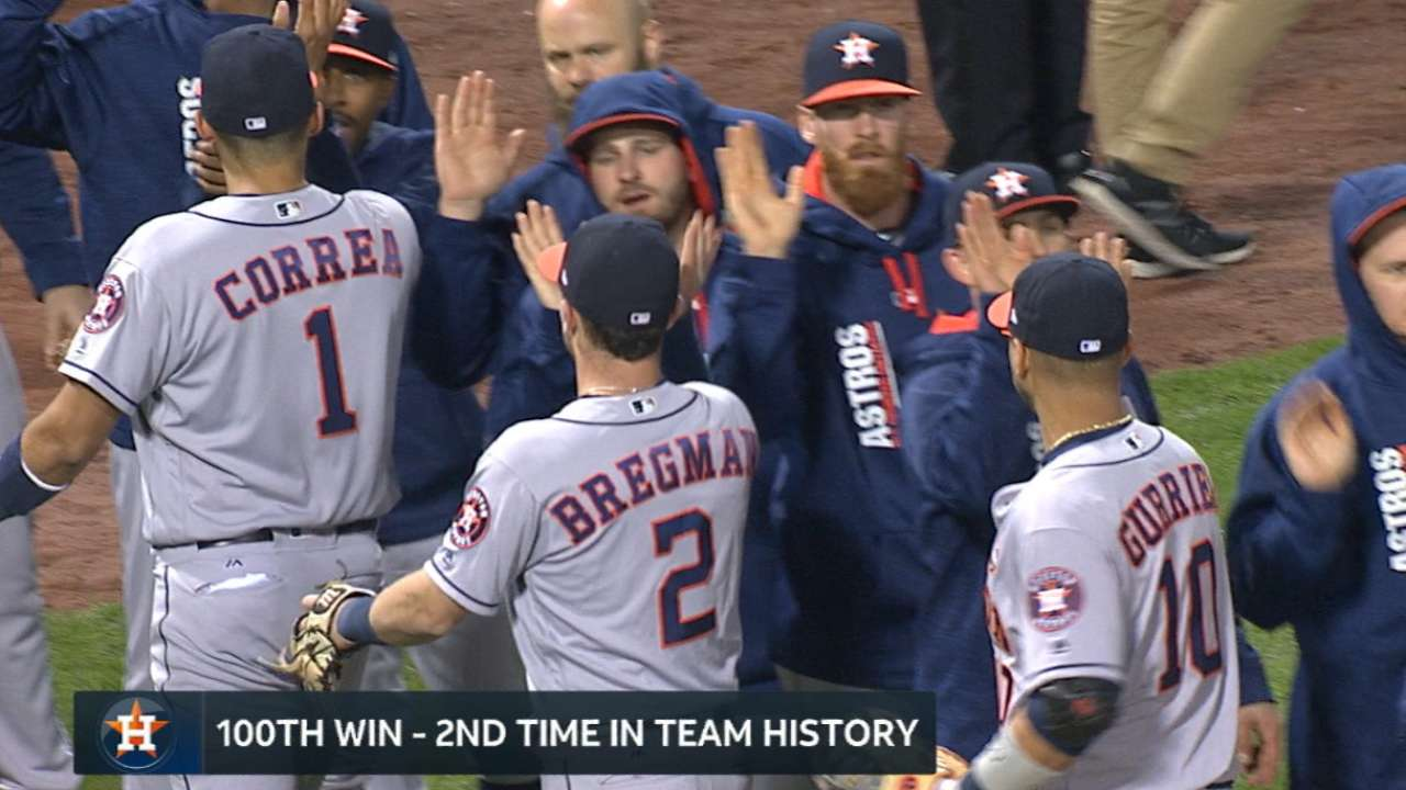 Astros earn their 100th win