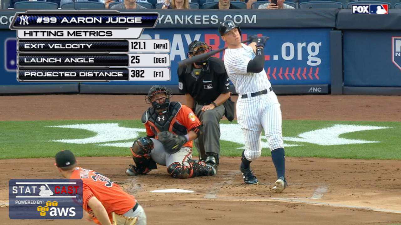 Statcast: Judge's hardest homers