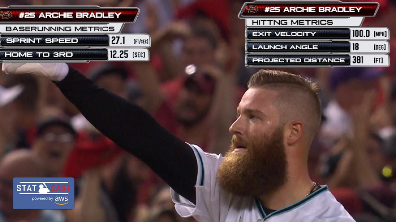 Statcast: Bradley's triple