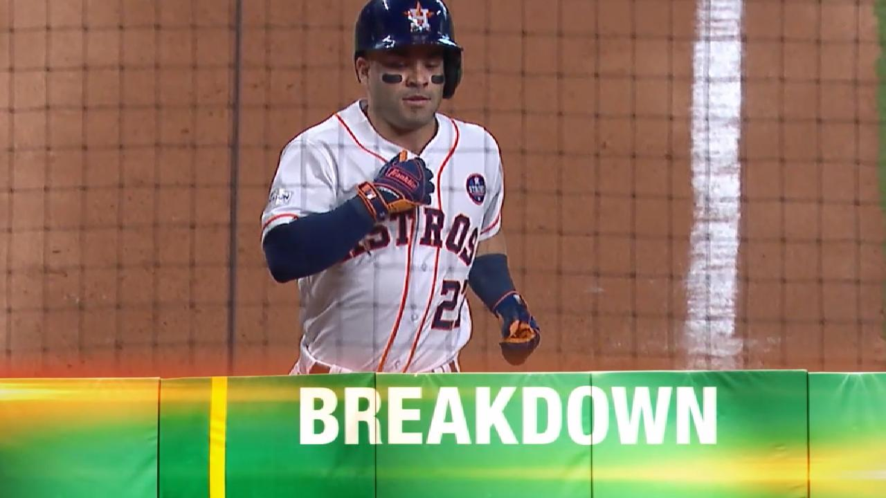 MLB Tonight: Altuve's evolution