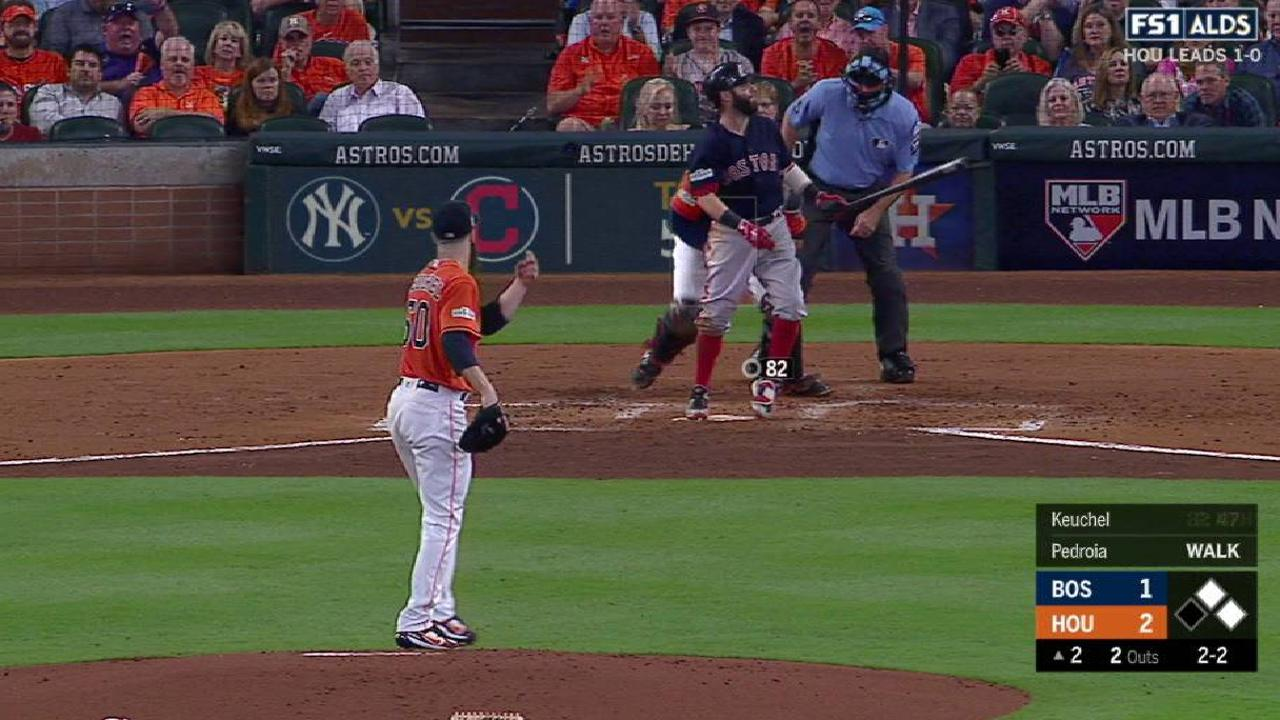 Keuchel works out of trouble