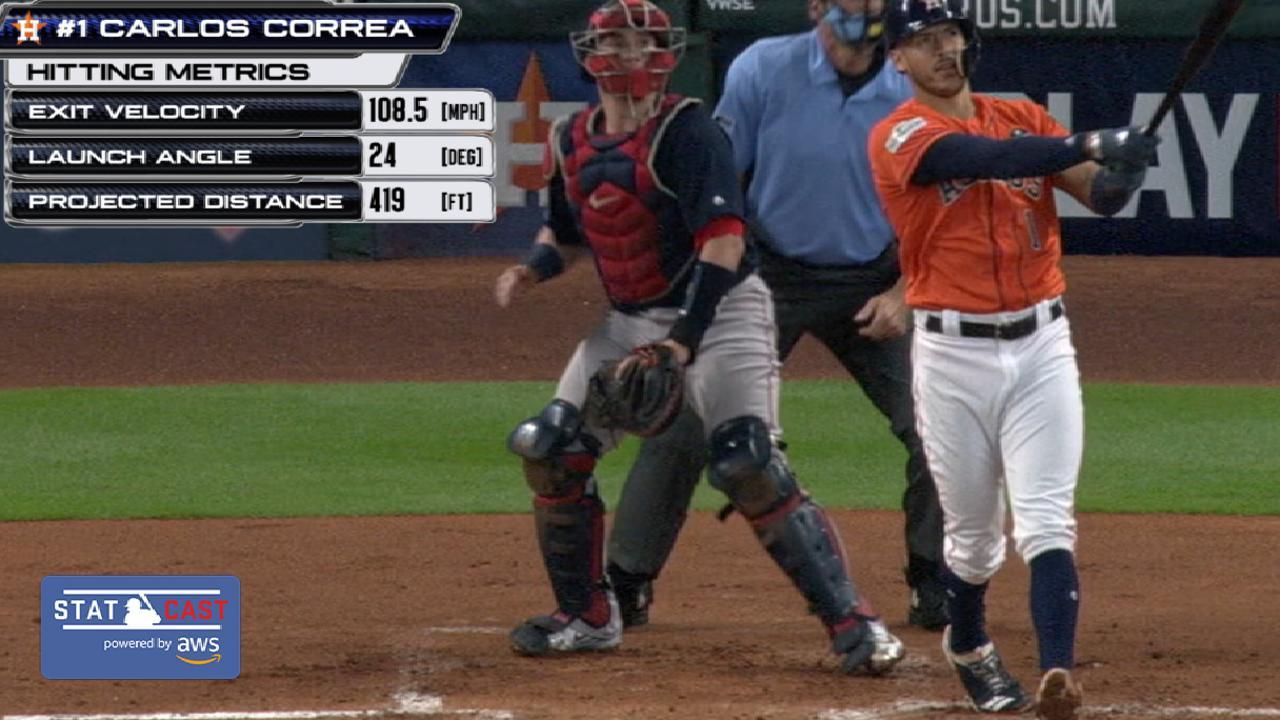 Statcast: Correa's 419-ft. homer