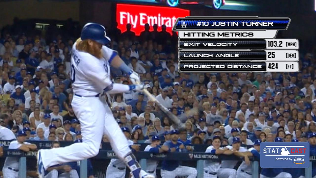 Statcast: Turner's 424-ft. homer