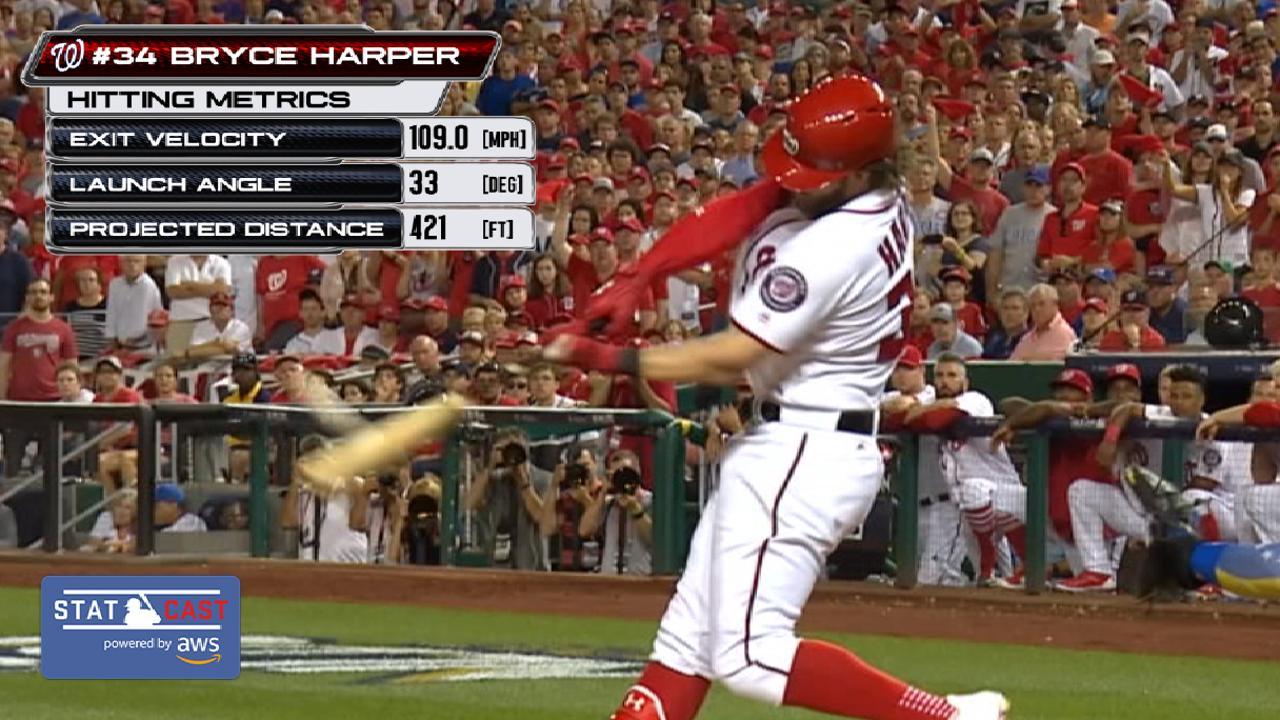 Statcast: Harper's game-tying HR