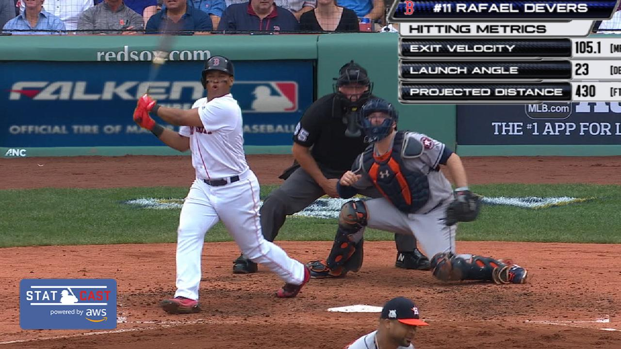 Statcast: Devers' go-ahead homer