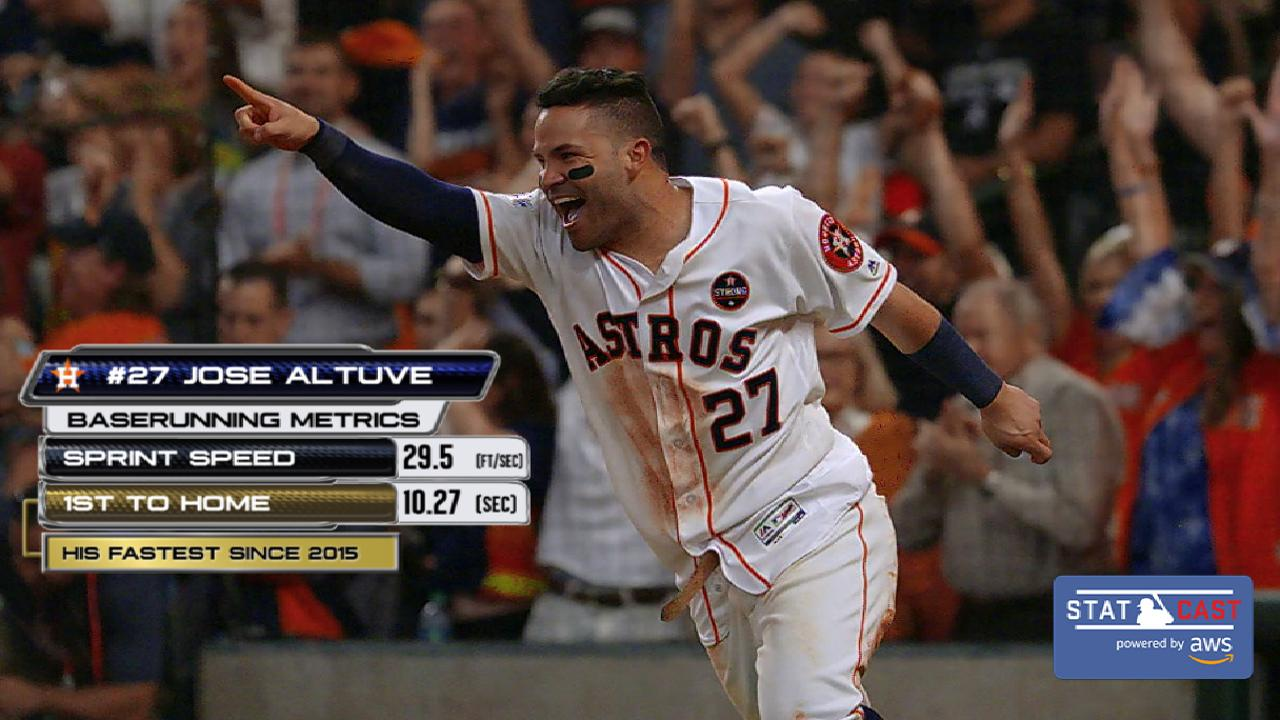 Statcast: Altuve's winning run