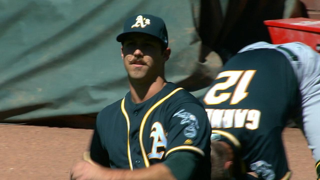 A's future rotation prospects